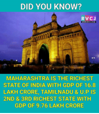 Did you know?: DID YOU KNOW?  RV CJ  WWW. RVCU.COM  MAHARASHTRA IS THE RICHEST  STATE OF INDIA WITH GDP OF 16.83  LAKH CRORE, TAMILNADU  & U.P IS  2ND & 3RD RICHEST STATE WITH  GDP OF 9.76 LAKH CRORE Did you know?