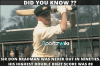 That's the DON of Cricket, Sir Don Bradman for you !!: DID YOU KNOW  Sportzwiku  SIR DON BRADMAN WAS NEVER OUT IN NINETIES.  HIS HIGHEST DOUBLE DIGIT SCORE WAS 89 That's the DON of Cricket, Sir Don Bradman for you !!