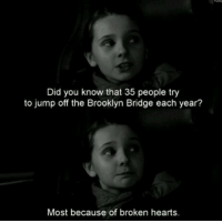 Jump Off: Did you know that 35 people try  to jump off the Brooklyn Bridge each year?  Most because of broken hearts