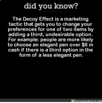 I feel duped! 🤔 marketing marketingdigital interesting decoy 📢 Share the knowledge! Tag your friends in the comments. ➖➖➖➖➖➖➖➖➖➖➖ Want more Did You Know(s)? ➡📓 Buy our book on Amazon: [LINK IN BIO] ➡📱 Download our App: http:-apple.co-2i9iX0u ➡📩 Get daily text message alerts: http:-Fact-Snacks.com ➡📩 Free email newsletter: http:-DidYouKnowFacts.com-Sign-Up- ➖➖➖➖➖➖➖➖➖➖➖ We post different content across our channels. Follow us so you don't miss out! 📍http:-facebook.com-didyouknowblog 📍http:-twitter.com-didyouknowfacts ➖➖➖➖➖➖➖➖➖➖➖ DYN FACTS TRIVIA TIL DIDYOUKNOW NOWIKNOW: did you know?  The Decoy Effect is a marketing  tactic that gets you to change your  preferences for one of two items by  adding a third, undesirable option.  For example: people are more likely  to choose an elegant pen over $6 in  cash if there is a third option in the  form of a less elegant pen  DIDYOUKNOWFACTS.coM I feel duped! 🤔 marketing marketingdigital interesting decoy 📢 Share the knowledge! Tag your friends in the comments. ➖➖➖➖➖➖➖➖➖➖➖ Want more Did You Know(s)? ➡📓 Buy our book on Amazon: [LINK IN BIO] ➡📱 Download our App: http:-apple.co-2i9iX0u ➡📩 Get daily text message alerts: http:-Fact-Snacks.com ➡📩 Free email newsletter: http:-DidYouKnowFacts.com-Sign-Up- ➖➖➖➖➖➖➖➖➖➖➖ We post different content across our channels. Follow us so you don't miss out! 📍http:-facebook.com-didyouknowblog 📍http:-twitter.com-didyouknowfacts ➖➖➖➖➖➖➖➖➖➖➖ DYN FACTS TRIVIA TIL DIDYOUKNOW NOWIKNOW