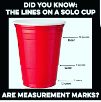 DID YOU KNOW:  THE LINES ON A SOLO CUP  12 ounces  Beer  5 ounces  Wine  1 ounce  Liquor  ARE MEASUREMENT MARKS?