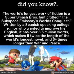 """College, Fanfiction, and Smashing: did you know?  The world's longest work of fiction is a  Super Smash Bros. fanfic titled """"The  Subspace Emissary's Worlds Conquest  Written by a Spanish-speaking college  junior who wanted to improve his  English, it has over 3.5 million words,  which makes it twice the length of the  world's longest novel, and 6+ time:s  longer than War and Peace.  DIDYOUKNOWFACTS.coM  PHOTO: WIKIPEDIA did-you-kno: The world's longest work of fiction is a  Super Smash Bros. fanfic titled """"The  Subspace Emissary's Worlds Conquest.""""  Written by a Spanish-speaking college  junior who wanted to improve his  English, it has over 3.5 million words,  which makes it twice the length of the  world's longest novel, and 6+ times  longer than War and Peace.  Source Source 2 Source 3"""