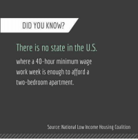 DID YOU KNOW?  There is no state in the U.S.  where a 40-hour minimum wage  work week is enough to afford d  two-bedroom apartment.  Source: National Low Income Housing Coalition Knowing is half the battle.