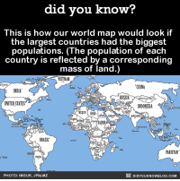This will make you think! 🗺  Looking for the perfect gift? Buy the Did You Know book on Amazon ➡ http://amzn.to/2eNRlj1: did you know?  This is how our world map would look if  the largest countries had the biggest  populations. (The population of each  country is reflected by a corresponding  mass of land.)  VIETNAM  CHINA  INDIA  RUSSIA  UNITED STATES  INDONESIA  JAPA  BRAZIL  PAKISTAN  DIDYouK Now BLOG coM  PHOTO: IMGUR, JPALMZ This will make you think! 🗺  Looking for the perfect gift? Buy the Did You Know book on Amazon ➡ http://amzn.to/2eNRlj1