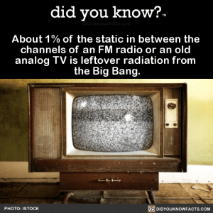 did-you-know:  About 1% of the static in between the channels of an FM radio or an old analog TV is leftover radiation from the Big Bang.(Source, Source 2, Source 3): did you know?  TM  DidYouKnowFacts.com  About 1% of the static in between the  channels of an FM radio or an old  analog TV is leftover radiation from  the Big Bang.  DIDYOUKNOWFACTS.COM  PHOTO: ISTOCK did-you-know:  About 1% of the static in between the channels of an FM radio or an old analog TV is leftover radiation from the Big Bang.(Source, Source 2, Source 3)