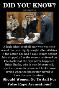 Crying, Facebook, and Football: DID YOU KNOW?  Truth Inside Of You  A high school football star who was once  one of the most highly sought after athletes  in the nation has had a rape charge against  him dropped after the woman confessed on  Facebook that the rape never happened.  Brian Banks, who is now 26-years old,  spent six years in prison and broke down  crying when the prosecutor moved to  have the case dismissed.  Should Women Go To Jail For  False Rape Accusations?
