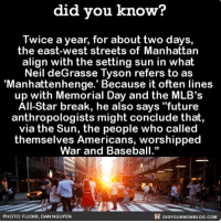 "All Star, Amazon, and Apple: did you know?  Twice a year, for about two days,  the east-west streets of Manhattan  align with the setting sun in what  Neil deGrasse Tyson refers to as  'Manhattenhenge.' Because it often lines  up with Memorial Day and the MLB's  All-Star break, he also says ""future  anthropologists might conclude that  via the Sun, the people who called  themselves Americans, worshipped  War and Baseball.""  PHOTO: FLICKR, DAN NGUYEN  DIDYOUKNOWBLOG.COM Have you witnessed manhattanhenge? 🏢☀️🏢 📢 Share the knowledge! Tag your friends in the comments. ➖➖➖➖➖➖➖➖➖➖➖ Want more Did You Know(s)? ➡📓 Buy our book on Amazon: [LINK IN BIO] ➡📱 Download our App: http:-apple.co-2i9iX0u ➡📩 Get daily text message alerts: http:-Fact-Snacks.com ➡📩 Free email newsletter: http:-DidYouKnowFacts.com-Sign-Up- ➖➖➖➖➖➖➖➖➖➖➖ We post different content across our channels. Follow us so you don't miss out! 📍http:-facebook.com-didyouknowblog 📍http:-twitter.com-didyouknowfacts ➖➖➖➖➖➖➖➖➖➖➖ DYN FACTS TRIVIA TIL DIDYOUKNOW NOWIKNOW"