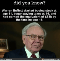 Amazon, Apple, and Facebook: did you know?  Warren Buffett started buying stock at  age 11, began paying taxes at 14, and  had earned the equivalent of $53k by  the time he was 16.  DIDYOUKNOWFACTS.coM  PHOTO: WIKIPEDIA Same 🤥 money wow warrenbuffett stocks 📢 Share the knowledge! Tag your friends in the comments. ➖➖➖➖➖➖➖➖➖➖➖ Want more Did You Know(s)? ➡📓 Buy our book on Amazon: [LINK IN BIO] ➡📱 Download our App: http:-apple.co-2i9iX0u ➡📩 Get daily text message alerts: http:-Fact-Snacks.com ➡📩 Free email newsletter: http:-DidYouKnowFacts.com-Sign-Up- ➖➖➖➖➖➖➖➖➖➖➖ We post different content across our channels. Follow us so you don't miss out! 📍http:-facebook.com-didyouknowblog 📍http:-twitter.com-didyouknowfacts ➖➖➖➖➖➖➖➖➖➖➖ DYN FACTS TRIVIA TIL DIDYOUKNOW NOWIKNOW