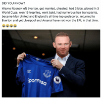 Arsenal, Everton, and Soccer: DID YOU KNOW?  Wayne Rooney left Everton, got married, cheated, had 3 kids, played in 3  World Cups, won 16 trophies, went bald, had numerous hair transplants,  became Man United and England's all time top goalscorer, returned to  Everton and yet Liverpool and Arsenal have not won the EPL in that time.  umbro  porpes  por Pesa DID YOU KNOW? 😂😂 https://t.co/5FSLOZf7BI