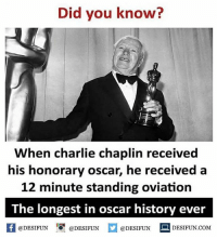 Be Like, Charlie, and Meme: Did you know?  When charlie chaplin received  his honorary oscar, he received a  12 minute standing oviation  The longest in oscar history ever  困@DESIFUN 1° @DESIFUN @DESIFUN-DESIFUN.COM Twitter: BLB247 Snapchat : BELIKEBRO.COM belikebro sarcasm meme Follow @be.like.bro