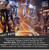 What movie has the best designed 'world'? 🎥 • • • • Double Tap and Tag someone who needs to know this 👇 All credit to the respective film and producers. movie movies film tv camera cinema fact didyouknow moviefacts cinematography screenplay director movienight hollywood netflix didyouknowmovies: DID YOUKNOW  MOVIES  FACT #609  Approximately a hundred Kaijus and a  hundred Jaegers were designed for  Pacific Rim, but only a fraction of them  appear in the film. Every week, the filmmakers  held a vote for their favorites to be featured What movie has the best designed 'world'? 🎥 • • • • Double Tap and Tag someone who needs to know this 👇 All credit to the respective film and producers. movie movies film tv camera cinema fact didyouknow moviefacts cinematography screenplay director movienight hollywood netflix didyouknowmovies