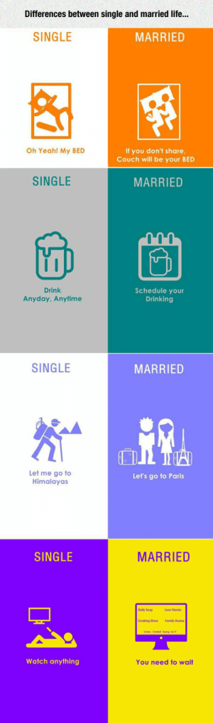 srsfunny:Single Life Vs. Married Life: Differences between single and married life...  SINGLE  MARRIED  Oh Yeah! My BED  If you don't share  Couch will be your BED  SINGLE  MARRIED  Drink  Anyday, Anytimee  Schedule your  Drinking  SINGLE  MARRIED  Let me go to  Himalayas  Let's go to Paris  SINGLE  MARRIED  Daily Soap  Love Stories  Cooking Sow  Family Dram  Watch anything  You need to wait srsfunny:Single Life Vs. Married Life