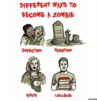 Artist Anonymous: DIFFERENT WNS To  BECOME ZOMBIE  INFECTION  RNDINTION  VIRUS  COLLEGE  memes.com Artist Anonymous