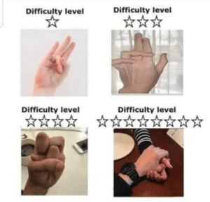 meirl: Difficulty level  Difficulty level  Difficulty level  Difficulty level meirl