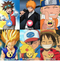 What's your favourite anime !?  - Might Guy: Digimon  each  ragon Ball  Pokerno  Naruto  One Piece What's your favourite anime !?  - Might Guy
