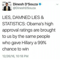 Memes, Dinesh d'Souza, and Statistics: Dinesh D'Souza  e  SAMEFICA  Dine Souza  LIES, DAMNED LIES &  STATISTICS: Obama's high  approval ratings are brought  to us by the same people  who gave Hillary a 99%  chance to win  12/26/16, 10:18 PM