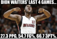 Dion has been on fire. HeatNation dionwaiters miamiheat nbamemes: DION WAITERS LAST 4 GAMES  MIAMI  ONBAMEMES  27.3 PPG, 54.7 FG%, 66.7 3PT% Dion has been on fire. HeatNation dionwaiters miamiheat nbamemes