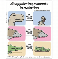 Memes, Evolution, and 🤖: disappointing moments  in evolution  John Atkinson, Wrong Hands  65  MILLION  YEARS  IIO  MILLION  YEARS  (-+)  /  180  MILLION  YEARS  。Tohn Atkinson, wrong Hands . gocomics .com/wrong-hands .  com 😐 (@wrong.hands)