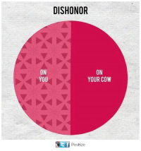 dishonored: DISHONOR  ON  YOU  ON  YOUR COW  Ef Postize