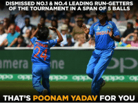 Poonam Yadav removed Tammy Beaumont & Heather Knight in quick succession.: DISMISSED NO.1 & NO.4 LEADING RUN-GETTERS  OF THE TOURNAMENT IN A SPAN OF 5 BALLS  merane  THAT'S POONAM YADAV FOR YOU Poonam Yadav removed Tammy Beaumont & Heather Knight in quick succession.