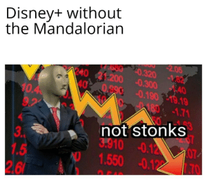 We gotta wait till next fall smh: Disney+ without  the Mandalorian  2.05  3020.320 82  24021:200 -0.300 40  0890-0.190 19.19  180 1.71  40  10.4  9.2  53  not stonks  3:910 -0.12  107  3.  1.5  26  1.550 -0.122  70 We gotta wait till next fall smh