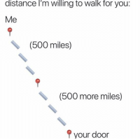 House, Never, and The Road: distance l'm willing to walk for you:  Me  (500 miles)  (500 more miles)  P your door