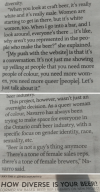 "Beer, Shoes, and Tumblr: diversity  ""When you look at craft beer, it's really  white and it's really male. Women are  starting to get in there, but it's white  women, too. When I go into a bar, and I  look around, everyone's there...it's like,  why aren't you represented in the peo-  ple who make the beer?"" she explained.  ""My push with the website] is that it's  a conversation. It's not just me showing  up yelling at people that you need more  people of colour, you need more wom  en, you need more queer [people]. Let's  just talk about it.""   beer industry  This project, however, wasn't just an  overnight decision. As a queer woman  of colour, Navarro has always been  trying to make space for everyone in  the Ontario craft beer industry, with a  specific focus on gender identity, race,  sexuality, etc.  Beer is not a guy's thing anymore  There's a tone of female sales reps,  there's a tone of female brewers,"" Na-  varro said   JULY 2018 II @THECOMMUNITYED  HOW DIVERSE IS YOUR BEER?  FORMER KW BASED BEER REP EMBARKS ON NEW PROJECT <p><a href=""https://egalitarian-gamer.tumblr.com/post/176426152109/unaffiliatedpangolin-feminismisahatemovement"" class=""tumblr_blog"">egalitarian-gamer</a>:</p><blockquote> <p><a href=""https://unaffiliatedpangolin.tumblr.com/post/175600733132/feminismisahatemovement-yes-even-beer-is-sexist"" class=""tumblr_blog"">unaffiliatedpangolin</a>:</p> <blockquote> <p><a href=""https://feminismisahatemovement.tumblr.com/post/175599904628/yes-even-beer-is-sexist-and-racist-now-next"" class=""tumblr_blog"">feminismisahatemovement</a>:</p> <blockquote> <p>Yes, <i>even </i>beer is sexist and racist now.</p> <h2>""NEXT WEEK:<i> </i>ARE YOUR TOWELS TRANSPHOBIC?""<br/></h2> </blockquote> <p>""How LGBTAAIOPQQ Friendly Is Your Stamp Collection?""</p> <p>""Does Your Lawn Show That You Are A Feminist Ally?""</p> <p>""Does Your Brand Of Canned Soup Challenge The Gender Binary?""<br/></p> </blockquote>  <p>""Are your shoes Nazis?""</p> <p>""Is your toilet paper cisgendered and white?""</p> <p>""Is your spaghetti sauce homophobic?""</p> <p>""Do your cleaning supplies break heteronormative gender roles?""</p> </blockquote>  <p>""Is your couch gender fluid?""</p><p>""How queer is your refrigerator?""</p><p>""Is your cat litter socially conscious?""</p>"