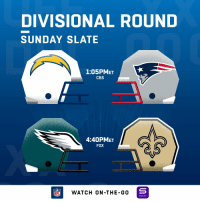 #LACvsNE #PHIvsNO  Today is going to be fun. #NFLPlayoffs https://t.co/qdBpa6yX45: DIVISIONAL ROUND  SUNDAY SLATE  1:05PMET  CBS  4:40PMET  FOX  NFLWATCH ON -THE-GO  YAHOO! #LACvsNE #PHIvsNO  Today is going to be fun. #NFLPlayoffs https://t.co/qdBpa6yX45