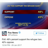 I'm just gonna leave this here... ☕️🐸 Trumplicans PresidentTrump POTUS45 MakeAmericaGreatAgain TrumpTrain AmericaFirst 🇺🇸: DO YOU SUPPORT THE REFUGEE BAN?  48%  SUPPORT  42%  OPPOSE  QUINNIPIAC UNIVERSITY POLL  JANUARY 5-9, 2017  MOE 3.3% PTS  Fox News  Follow  FOX  NEWS  Fox News  Poll: 48% percent support the refugee ban,  42% oppose.  12:54 PM 29 Jan 2017 I'm just gonna leave this here... ☕️🐸 Trumplicans PresidentTrump POTUS45 MakeAmericaGreatAgain TrumpTrain AmericaFirst 🇺🇸