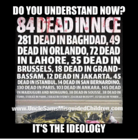 America, Memes, and News: DO YOU UNDERSTAND NOW?  84 DEAD IN NICE  281 DEADINBAGHDAD,49  DEAD IN ORLANDO, 72 DEAD  IN LAHORE, 35 DEAD IN  BRUSSELS, 18 DEAD IN GRAND-  BASSAM, 12 DEAD IN JAKARTA, 45  DEAD INISTANBUL, 14 DEAD IN SAN BERNARDINO,  130 DEAD IN PARIS, 103 DEAD IN ANKARA, 145 DEAD  IN MAIDUGURI AND MONGUNO,38 DEAD IN SOUSSE, 38 DEAD IN  TUNIS·17 DEAD IN PARIS, 2 DEAD IN SYDNEY, 224 DEAD IN EGYPT, 137 DEAD IN YEMEN.  www.  UncleSamsMisquidedChildren.com  ITS THE IDEOLOGY NRA molonlabe UncleSamsMisguidedChildren conservative 2a military veteran 2Amendment Police donaldtrump hillaryclinton usmc USMarine tactical hillaryforprison2016 Trump2016 gun Politics AMERICA AR15 Republican Truth USA News HillaryForPrison Constitutionalist Capitalism Infantry BreakingNews