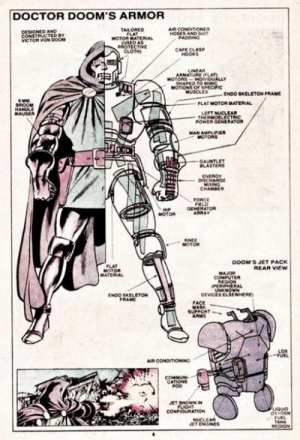 Doctor, Energy, and Memes: DOCTOR DOOM'S ARMOR  TAILORED  SIGNED AND  HOSES AND SURT  TRUCTEDBY  MOTOR MATERIAL  PADDING  VICTOR VON DOON  ECTIVE  CAPE CLASP  HOOKS  CLOTH)  LINEAR  ARMATURE IFLA  MOTIONS OF  MUSCLEO SKELETON FRAME  ENDO SKELETON FRAME  FLAT MOTOR MATERIAL  HANDLE  MAUSER  LEFT NUCLEAR  POWER GENERATOR  MAN AMPLIFIER  MOTORS  GAUNTLET  OLASTERS  ENERGY  DISCHARGE  CHAMBER  FORCE  HIP  MOTOR  GENERATOR  ARRAY  MOTOR  DOOM'S JET PACK  REAR VIEW  FLAT  MOTOR  MATERIAL  MAJOR  COMPUTER  ENDO SKELETON  FRAME  DEVICES ELSEWHERE  FACE  SUPPORT  AAMS  LOX  FUEL  CATIONS  JET  NUCLEAR  JET ENGINES  REGION ~Cat Eyes