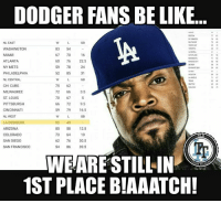 NO PANIC HERE! Dodgers still in 1st place. I rather be here then the Vagiants out of the playoffs in September.🖑🎤😂Dodgers Nation rise up! DODGERS ALL DAY! #Dblue66: DODGER FANS BE LIKE.  77 6  N 63  NL EAST  WASHINGTON  MIAMI  ATLANTA  NY METS  PHILADELPHIA  NL CENTRAL  CHI CUBS  MILWAUKEE  ST. LOUIS  PITTSBURGH  CINCINNAT  NL WEST  LA DODGERS  ARIZONA  COLORAD0  SAN DIEGO  SAN FRANCISCO  W L  83 54  67 706  60 76 22.5  59 78 24  52 85 3  W L  75 62  72 66 3.5  70 675  66 72 9.5  59 79 16.5  W L  92 45  80 58 12.5  73 64 19  62 76 30.5  54 86 39.5  64 74  5679  4 50  n g  AANCELS  遜;  WEARE STILLIN  1ST PLACE BIAAATCH! NO PANIC HERE! Dodgers still in 1st place. I rather be here then the Vagiants out of the playoffs in September.🖑🎤😂Dodgers Nation rise up! DODGERS ALL DAY! #Dblue66