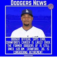 Crawford was released in 2016 after only hitting .185. He never got signed after, and is now considering retirement. | Source- MLBTR Tags- CarlCrawford Dodgers LA ITFDB WeLoveLA LosAngeles DodgersNews: DODGERS NEWS  DODGER OFFICIAL SAYS CARL  CRAWFORD'S CAREER IS LIKELY OVER  THE FORMER DODGERS OF IS STILL  OWED $21.8M. CRAWFORD, 35, 15  CONSIDERING RETIREMENT  DODGERS.NETWORK Crawford was released in 2016 after only hitting .185. He never got signed after, and is now considering retirement. | Source- MLBTR Tags- CarlCrawford Dodgers LA ITFDB WeLoveLA LosAngeles DodgersNews