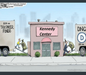 Doesn't the NRA do the same thing, but Kennedy Center is partly federally funded?: Doesn't the NRA do the same thing, but Kennedy Center is partly federally funded?