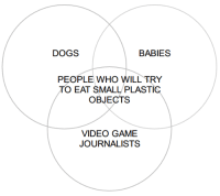 Dogs, Tumblr, and Blog: DOGS  BABIES  PEOPLE WHO WILL TRY  TO EAT SMALL PLASTIC  OBJECTS  VIDEO GAME  JOURNALISTS howdoesmagnusdie: