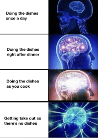 Growing Up, Guess, and MemesIRL: Doing the dishes  once a day  Doing the dishes  right after dinner  Doing the dishes  as you cook  Getting take out so  there's no dishes