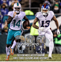 Memes, Nfl, and Dolphin: Dolphins  TIED FORMDSTRECEPTIONSIN  FIRST THREE SEASONSlW NFL HISTORY Through 3 seasons... @God_Son80 & @OBJ_3 BOTH have 288 career receptions. That's tied for an NFL record. CRAZY.