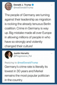 Crime, Progressive, and Europe: Donald J. Trump  @realDonaldTrump  The people of Germany are turning  against their leadership as migration  is rocking the already tenuous Berlin  coalition. Crime in Germany is way  up. Big mistake made all over Europe  in allowing millions of people in who  have so strongly and violently  changed their culture!  Justin Horwitz  @Progressive Pol  Replying to @realDonaldTrump  Germany's crime rate is literally its  lowest in 30 years and Merkel  remains the most popular politician  in the country.