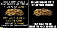 """koch: DONALD TRUMP, A WORKER  BERNIE SANDERS TAKES  AND ANIMMIGRANT ARE SITTING AT  90% OF YOUR COOKIES  A TABLE WITH 20 COOKIES  TRUMP TAKES 19 COOKIES AND  WARNS THE WORKER:  """"WATCH OUT, THE IMMIGRANT  THEN TELLS YOUTO  IS GOING TO TAKE YOUR COOKIE AWAY!""""  BLAME THE KOCH BROTHERS  OCCUPY  DEMOCRATS"""