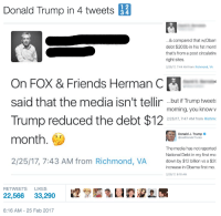 "Donald Trump, Friends, and Obama: Donald Trump in 4 tweets 12  ...& compared that w/Obam  debt $200b in his 1st montl  that's from a post circulating  right sites.  2/25/17, 7:44 AM from Richmond, VA  On FOX & Friends Herman C  said that the media isn't tellir but f Trump tweet  Trump reduced the debt $12  month. C  2/25/17, 7:43 AM from Richmond, VA own by $12 billion vs a $20  morning, you know v  2/25/17, 7:47 AM from Richmc  Donald J. Trump  @realDonaldTrump  The media has not reported  National Debt in my first mo  increase in Obama first mo  2/25/17, 8:19 AM  RETWEETS LIKES  22,566 33,290  6:16 AM-25 Feb 2017 <p><a href=""http://memehumor.tumblr.com/post/157732033998/donald-trump-in-4-tweets"" class=""tumblr_blog"">memehumor</a>:</p>  <blockquote><p>Donald Trump in 4 tweets</p></blockquote>"