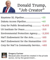 "Bailey Jay, Community, and Donald Trump: Donald Trump,  ""Job Creator""  Keystone XL Pipeline.......................... +35  Dakota Access Pipeline....................... +40  Corp for Public Broadcasting  -8,403  US Institute for Peace......................... -315  Environmental Protection Agency  -3,200  Nat'l Endowment for the Arts  -165  Nat'l Endowment for the Humanities -159  Corp for Nat'l & Community Service... 485  Gregory Curtner  Because jobs should be created in the private  sector, not by the government... (GC)"