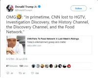 """investigation discovery: Donald Trump Jr. *  @DonaldJTrumplr  Follow  OMG : """"In primetime, CNN lost to HGTV.  Investigation Discovery, the History Channel,  the Discovery Channel, and the Food  Network.""""  CNN Falls To Food Network In Last Week's Ratings  Today's entertainment gossip and chatter  dailycaller.com  9:12 PM- 26 Jun 2018  67 Retweets 150 Likes  25 t 67 150"""