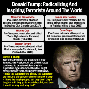 """Sources: https://www.democraticunderground.com/1017535334: Donald Trump: Radicalizing And  Inspiring Terrorists Around The World  Alexandre Bissonnette  James Alex Fields Jr  Pro-Trump extremist shot and  in Quebec City, Canada (Jan 2017)  Nikolas Cruz  Pro-Trump extremist rammed his car  in Virginia, killing 1 (Aug 2017)  Cesar Sayoc  kill numerous prominent Democrats  killed 6 at the Islamic Cultural Centerinto a crowd of anti-Nazi protesters  Pro-Trump extremist shot and killedPro-Trump extremist attempted to  17 at a high school in Parkland,  Florida (Feb 2018)  Brenton Tarrant  by mailing pipe bombs (Oct 2018)  Pro-Trump extremist shot and killed  49 at a mosque in Christchurch, New  Zealand (Mar 2019)  Donald J. Trump  Just one day before the massacre in New  Zealand, the President of the United States  continued to threaten violence by his  supporters against anyone they feel might  have provoked them, telling Breitbart News,  I have the support of the police, the support of  the military, the support of the Bikers for Trump  - I have the tough people, but they don't play it  tough - until they go to a certain point, and then  it would be very bad, very bad.""""  DEMOCRATI  RGROUND.CO Sources: https://www.democraticunderground.com/1017535334"""