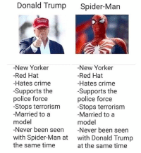 Spiderman: Donald Trump Spider-Man  -New Yorker  -Red Hat  -Hates crime  -Supports the  police force  -Stops terrorism-Stops t  -Married to a  model  -Never been seen -Never been seen  with Spider-Man at with Donald Trump  the same time  -New Yorker  -Red Hat  -Hates crime  -Supports the  police force  -Married to a  model  at the same time