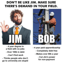 This really happens.: DON'T BE LIKE JIM. MAKE SURE  THERE'S DEMAND IN YOUR FIELD  IM BOB  4 year degree in  a field with no jobs  - Over 100k in debt  Can't find work  - Thinks people who don't  go to university are stupid  - 4 year paid apprenticeship  Completely debt free  Makes over 80k a year  Cut Jim's power  for non-payment This really happens.