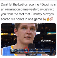 Anaconda, Basketball, and Be Like: Don't let the LeBron scoring 45 points in  an elimination game yesterday distract  you from the fact that Timofey Mozgov  scored 93 points in one game  100  ESS  9_NBAMEMES._  FG  0/15  BLK  2S TIMOFEY PTS  REB  29  CAREER-HIGH REBOUNDS MOST BY ANY PLAYER THIS SEASON] Never forget ✊✊ (H-t @_nbamemes._)