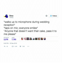 """Memes, Cake, and Wedding: Dory  Follow  @Dory  *walks up to microphone during wedding  reception  *taps on mic, everyone smiles*  """"Anyone that doesn't want their cake, pass it to  me please""""  RETWEETS LIKES  2,376  7,760  9:40 PM 19 Dec 2016  t R 2.4K  v 7.8K *Makes mental note to do this at the next wedding*"""