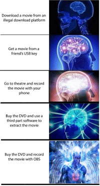 "Dank, Friends, and Meme: Download a movie from an  illegal download platform  Get a movie from a  friend's USB key  Go to theatre and record  the movie with your  phone  Buy the DVD and use a  third part software to  extract the movie  Buy the DVD and record  the movie with OBS <p>Is this format still available ? via /r/dank_meme <a href=""https://ift.tt/2vItKdU"">https://ift.tt/2vItKdU</a></p>"