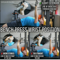 Bones, Memes, and Control: @dr. jacob harden  SLIGHT EXTENSION  LINE OF DRIVE GOES  THROUGH THE BAR  BENCH PRESS WRIST POSITION  OVEREXTENDED  TOO STRAIGHT  LINE OF DRIVE IN FRONT  N I  LINE OF DRIVE BEHIND  OF THE BAR  THE BAR HOW TO SET YOUR WRISTS FOR BENCH PRESS When you bench, the ⬆line of drive goes through the forearm. For best force transfer, you want that drive going from the forearm and directly into the bar. But subpar wrist positioning can throw off this line and hinder your progression. And let's be honest, bringing up our poverty bench is hard enough already.🙁😢😭 . There are 3 common positions we see: . ❌Overextended: This is the common culprit in causing wrist pain when benching. You have 8 carpal bones as a part of the wrist joint. And the compression of the weight coupled with overextension can quickly lead to pinching irritation.😣💥 . ❌Too Straight: This position is less common to see and often happens when people try to overcorrect their wrists. Here, the line of drive is behind the bar and you have an increased chance of losing control and dropping it on your chest.😲 . ✅Slightly Extended: Here you see the bar and forearm line up beautifully. You are in a good position to avoid impingement and you get optimal force transfer to make all the gainz!💪 . So start working on your wrist positioning and get that bench press moving on up! Tag a friend who needs to improve their bench and share the wealth! . MyodetoxOrlando Myodetox
