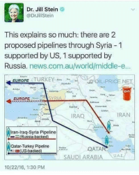 America, DeMarcus Cousins, and Memes: Dr. Jill Stein  @DrJillStein  This explains so much: there are 2  proposed pipelines through Syria -1  supported by US, 1 supported by  Russia. news.com.au/world/middle-e..  TURKEY-tu.  OIL-PRICE.NET  EUROPE  EUROPE  ESANON  RAQ  IRAN  lAt  Iran-Iraq-Syria Pipeline  Qatar-Turkey Pipeline  QATAR  (US-backed)  SAUDI ARABIA UA  10/22/16, 1:30 PM @Regrann from @kingcobra_666 America is the biggest terrorist in the world! 😡😡😡😡😡😡😡!
